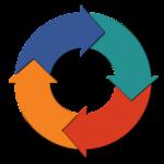 Data Management Process Flow