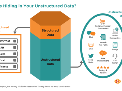 What's-Hiding-in-Your-Unstructured-Data